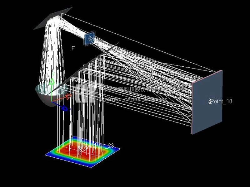 Non-imaging optical design