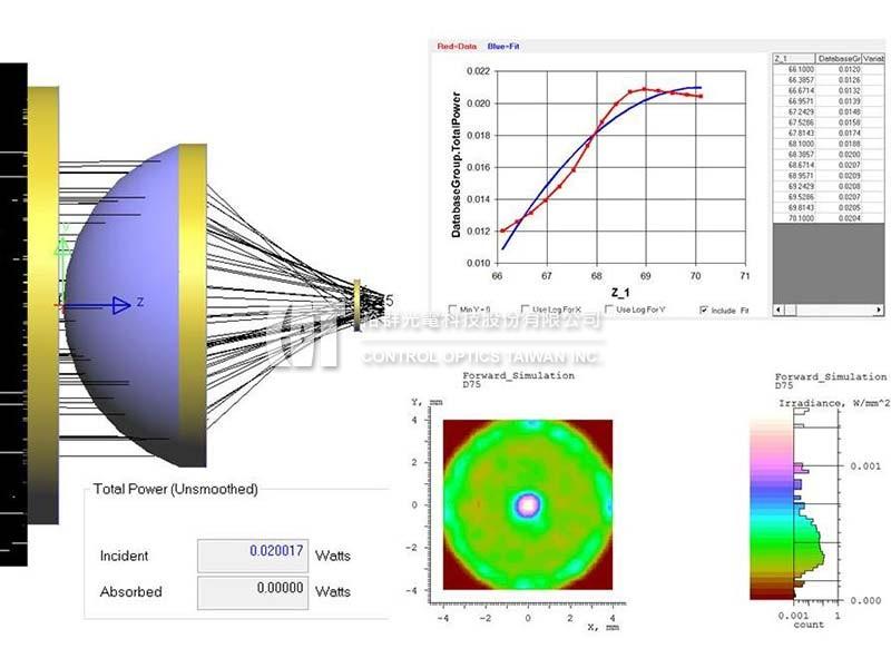 Optical design software for simulation