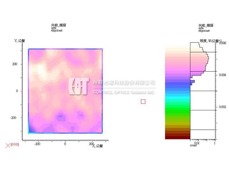 Optical system reconstruction for UV exposure system-Control Optics Taiwan, Inc